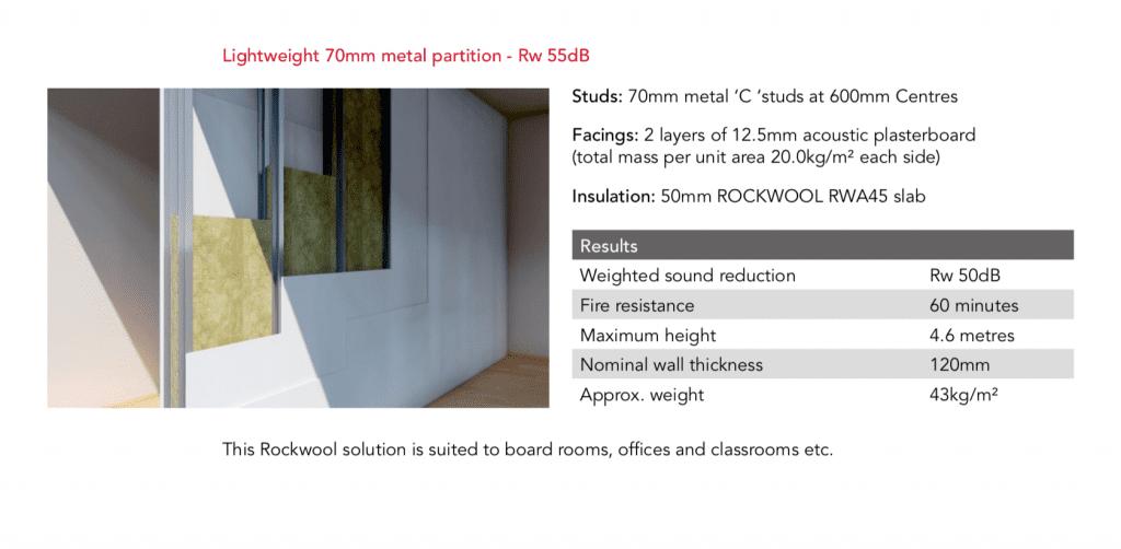 Sound Proofing Stud Walls 55dB
